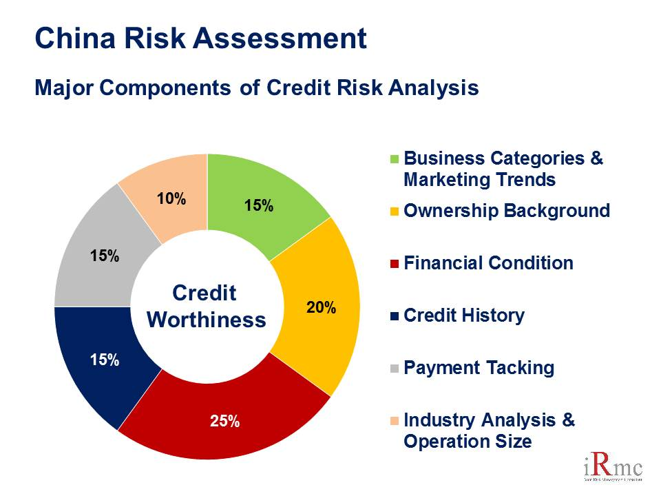 How To Assess And Manage Credit In China Biia Com Business