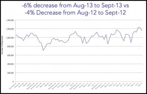 2013-10-29 Panjiva September-2013-trade-data