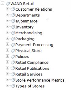 Retail Taxonomy