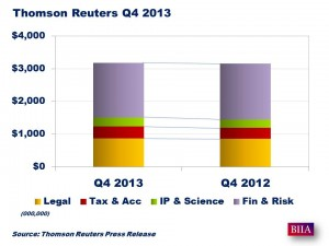 Thomson Reuters Cons Q4 2013