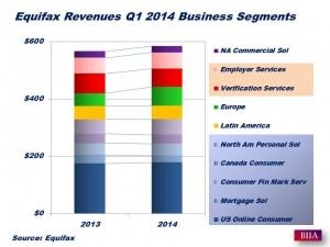 Equifax Q1 2014A