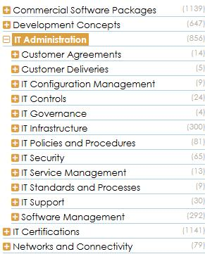 Wand Info Technology Taxonomy