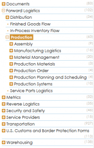 Wand Logistics Production