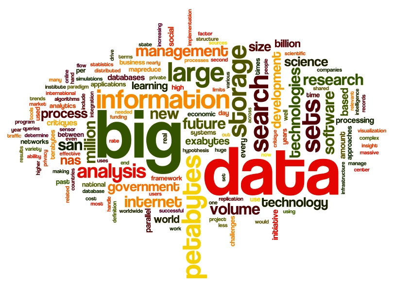 The Shrinking of the Big Data Promise