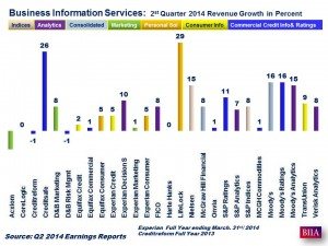 003 Earnings Reports Q2 2014