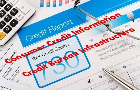 Consumer Credit Reporting