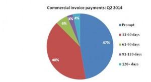 D&B Aus Invoice payment Sept 2014