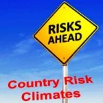 Country Risk 200