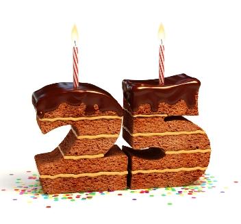 Happy Birthday to the FICO® Score!