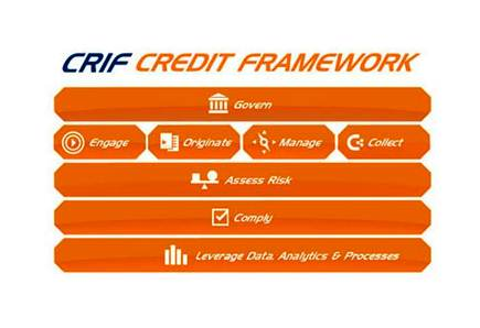 CRIF Decision Solutions Merges into CRIF to Provide an Integrated and Holistic Approach to Credit Management