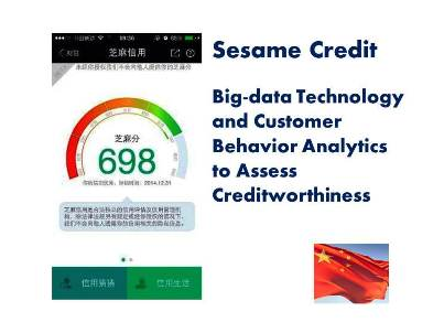Consumer Credit Information Made in China B 300