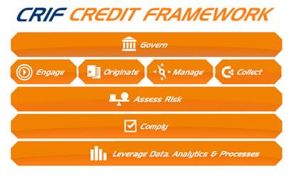 Crif Credit Framework