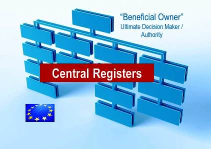 EU Proposes Central Registers on Beneficial Owners of Corporate and other Legal Entities