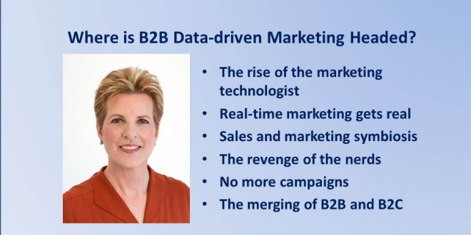 Where is B2B Data-driven Marketing Headed?