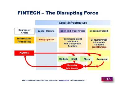 FINTECH is Changing the Credit and Credit Information Landscape