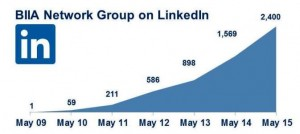 2015 LinkedIn BIIA Network Growth 300