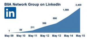 2015 LinkedIn BIIA Network Growth 300