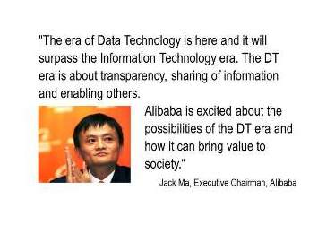 Alibaba Moves into Financial Data and Information Services
