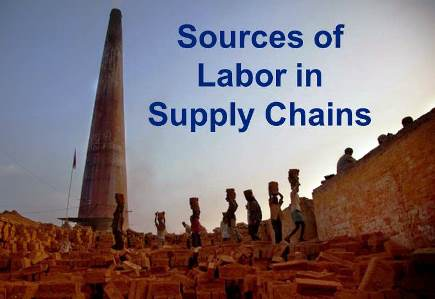 Supply Chain Compliance:  The Global Slavery Index