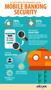 Arxan_DeepDive_Infographic 300