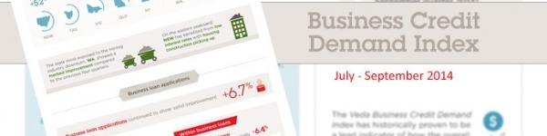 Veda Business Demand Credit Index