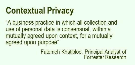 Contextual Privacy 200