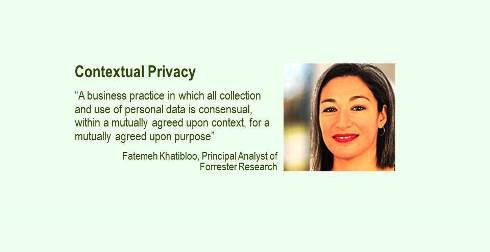 Contextual Privacy at the BIIA 10th Anniversary Business Information Conference