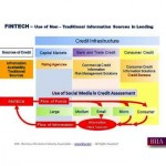 Role of Social Media in Credit Assessment 2