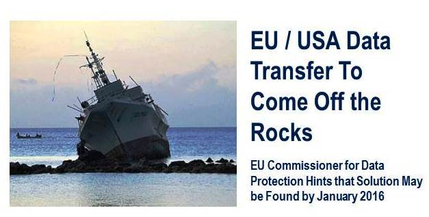 Getting the EU / US Safe Harbor Agreement Off the Rocks ….