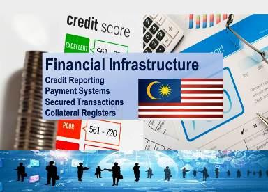 Bank Negara Malaysia -World Bank Group Credit Infrastructure Programme,  April 4-8, 2016, Lanai Kijang, Kuala Lumpur, Malaysia