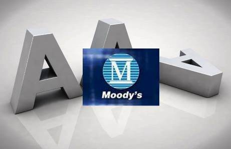 Moody's 2015 Results