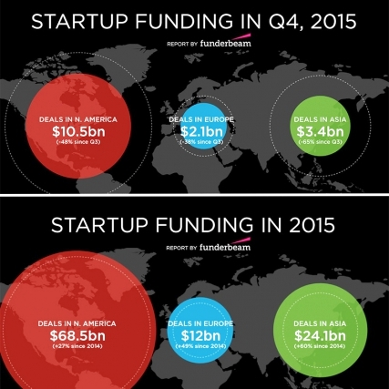 funding2015-cover-427x427