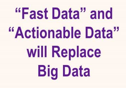 Fast Data and big data