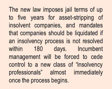 Indian bankruptcy law new