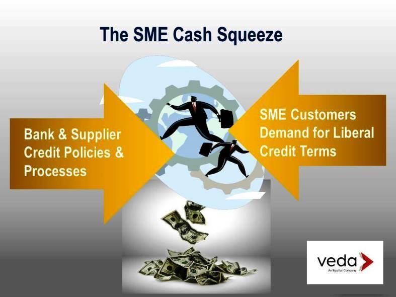 Veda SME solutions