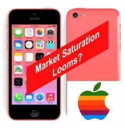 Apple iphone market saturation