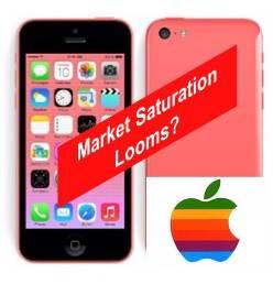 Apple iphone market saturation