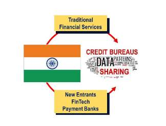 Indian Credit Bureaus Lobby RBI to Mandate Greater Information Sharing