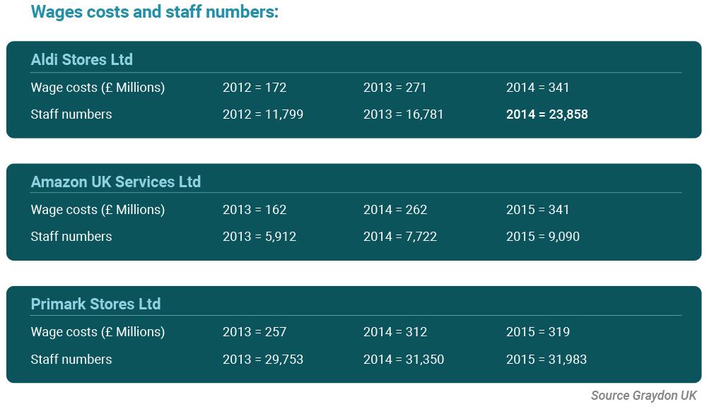 Graydon Retail figures 2 (2)
