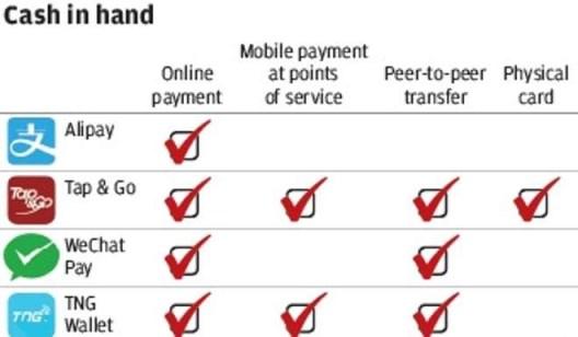 Hong Kong Payment Services d388ddc6-6aed-11e6-87bc-57ed402b26b2_660x385