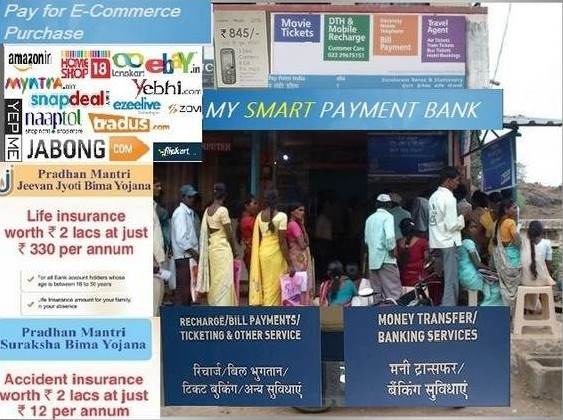 Payment Bank India