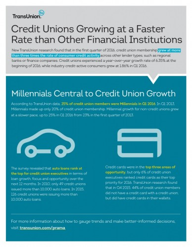 TranUnion on Credit Unions Aug 2016