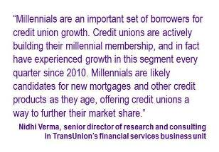 TransUnion quote on millienials 2016 Aug
