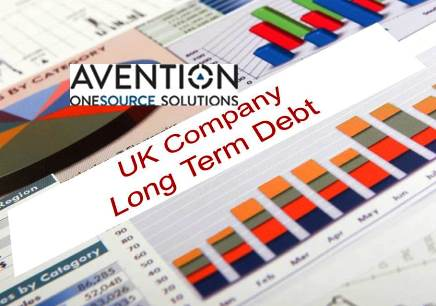 Analysis of UK Company Long-Term Debt and Charges Reveals Strong Challenger Bank Lending
