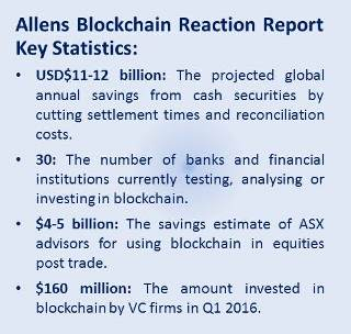 australian-blockchain-allens-report