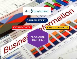 Dun & Bradstreet Tests Blockchain for Trade Finance