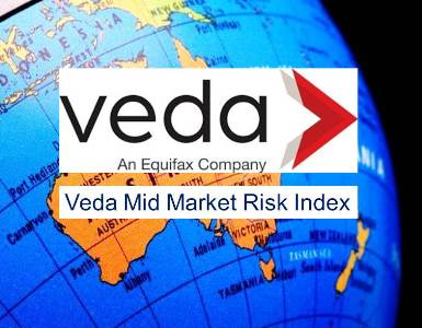 Australian Risk Climate:  Veda Mid Market Risk Index