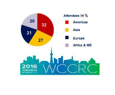 10th World Consumer Credit Reporting Conference a Great Success