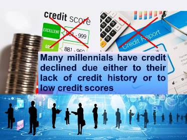 ID Analytics Finds Once Millennials Are Declined for Credit They May Not Return