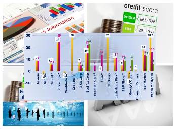 Credit Rating and Credit Information Company Earnings Releases Update